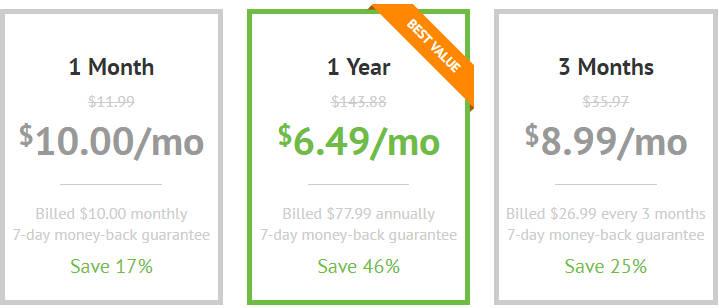 Ipvanish pricing before coupon code